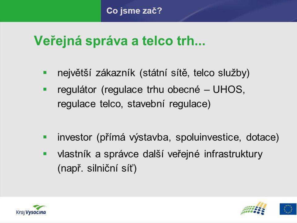 Veřejná správa a telco trh...