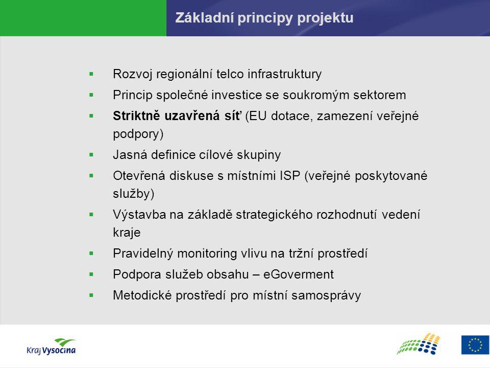 Základní principy projektu