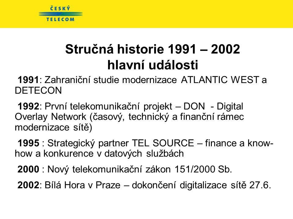 Stručná historie 1991 – 2002 hlavní události