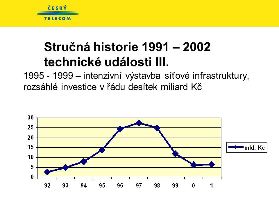 Stručná historie 1991 – 2002 technické události III.