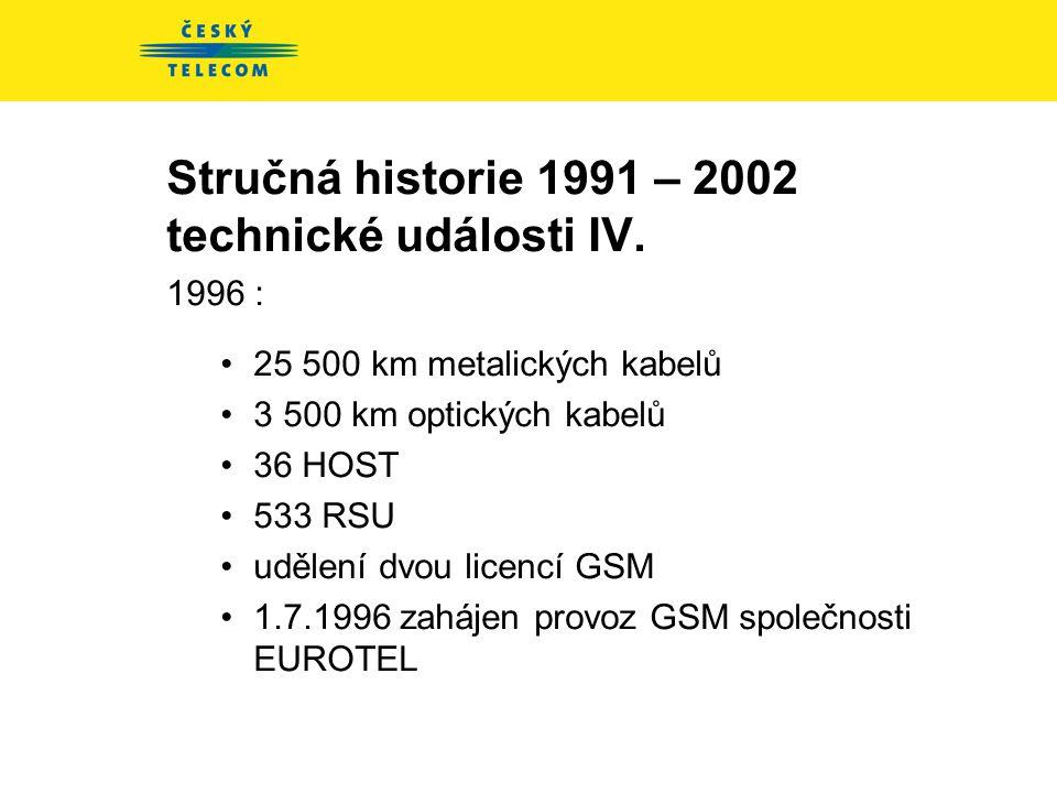 Stručná historie 1991 – 2002 technické události IV.