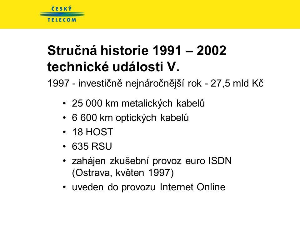Stručná historie 1991 – 2002 technické události V.
