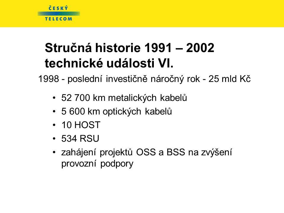 Stručná historie 1991 – 2002 technické události VI.
