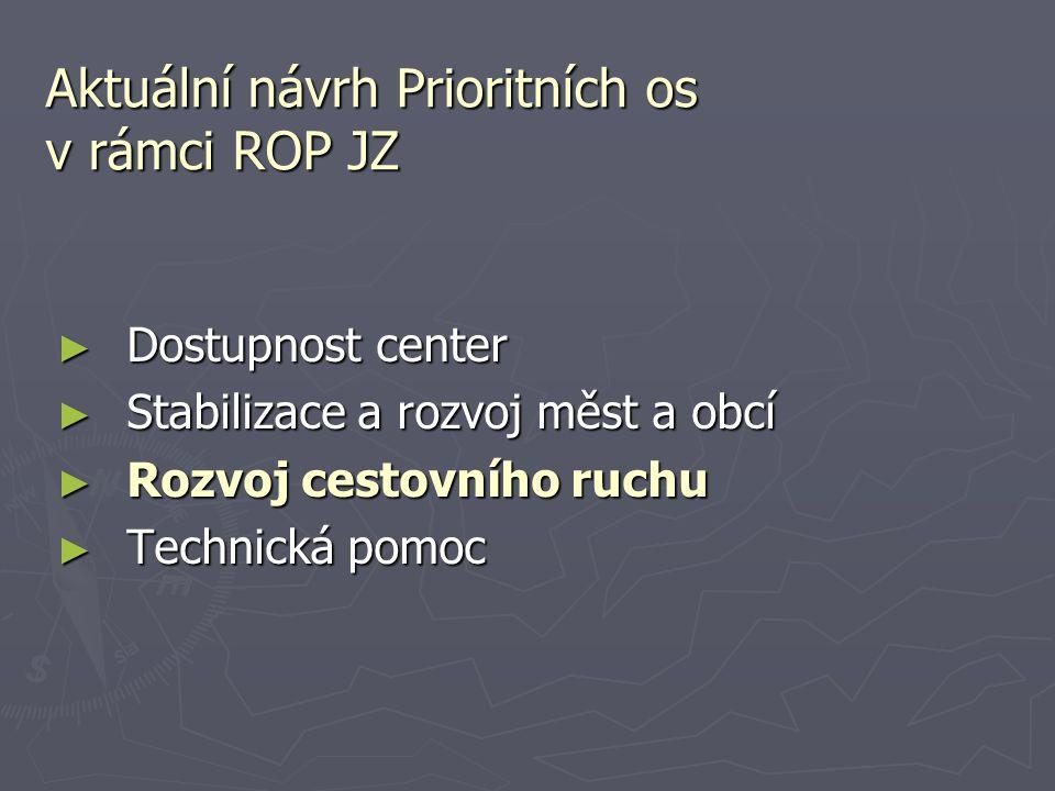 Aktuální návrh Prioritních os v rámci ROP JZ