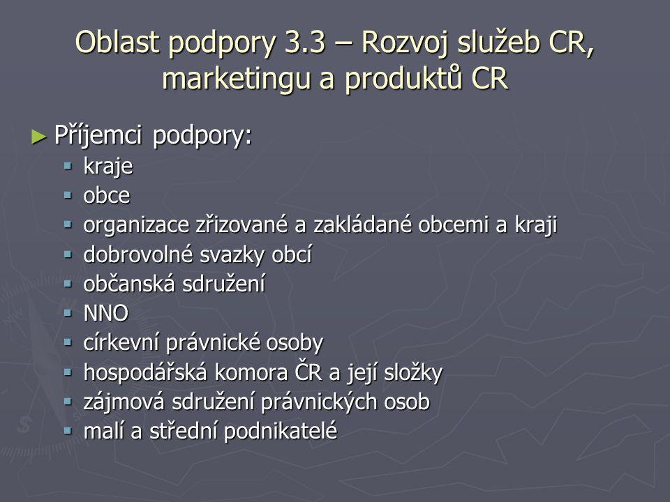 Oblast podpory 3.3 – Rozvoj služeb CR, marketingu a produktů CR