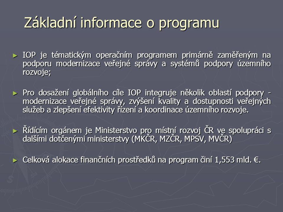 Základní informace o programu