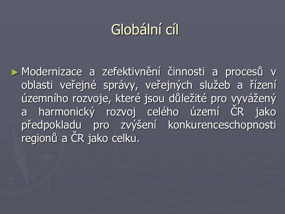 Globální cíl