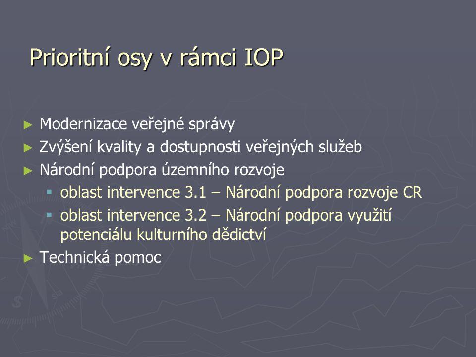 Prioritní osy v rámci IOP
