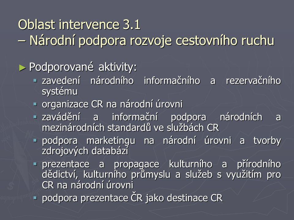 Oblast intervence 3.1 – Národní podpora rozvoje cestovního ruchu
