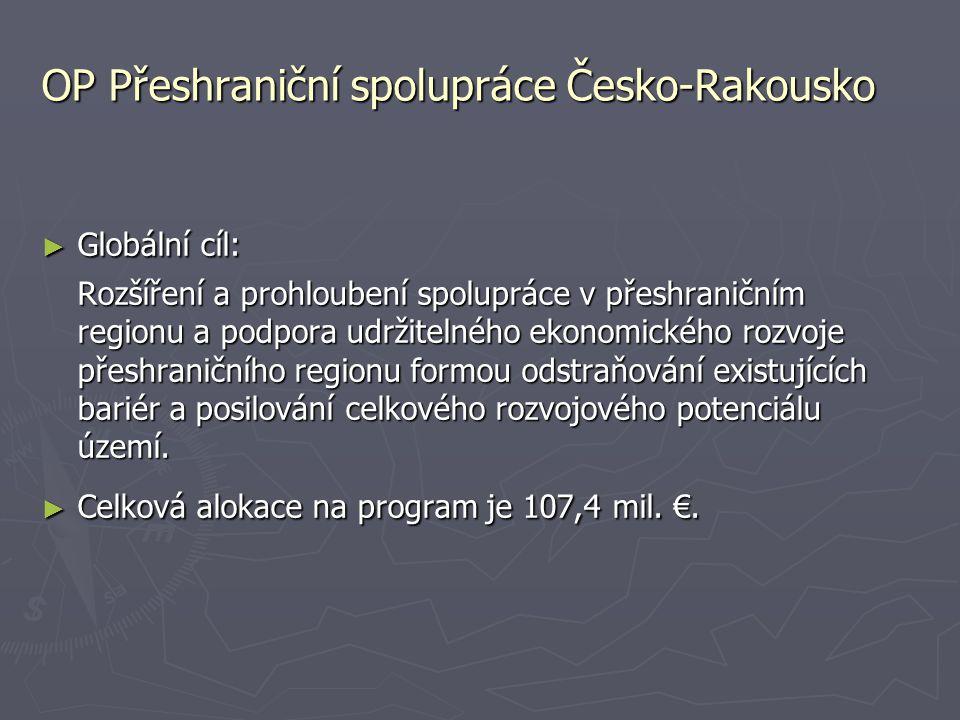 OP Přeshraniční spolupráce Česko-Rakousko
