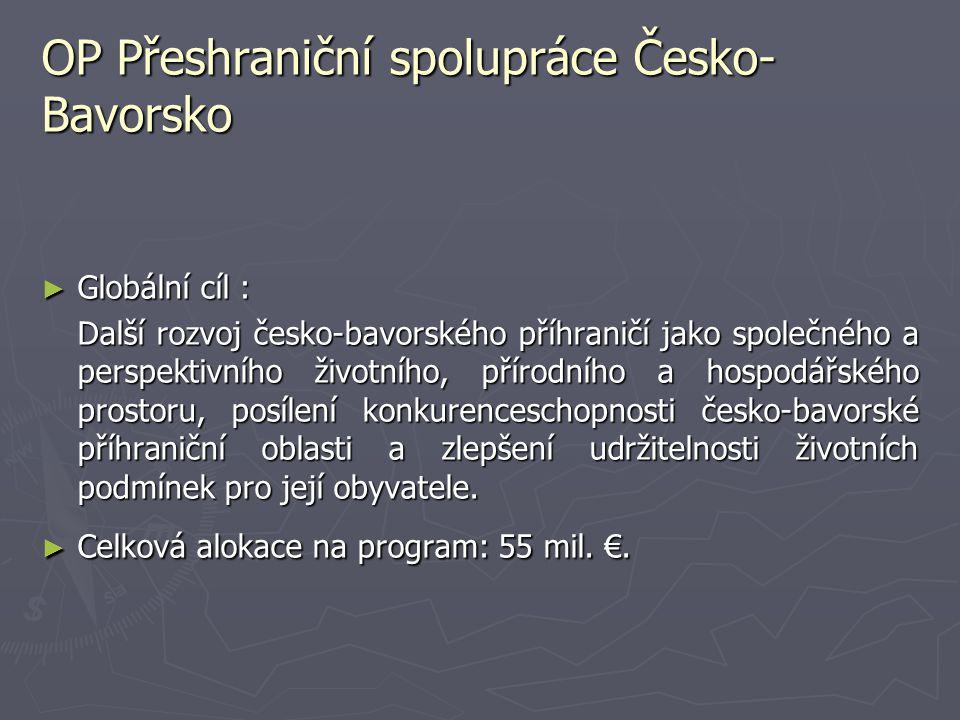 OP Přeshraniční spolupráce Česko-Bavorsko
