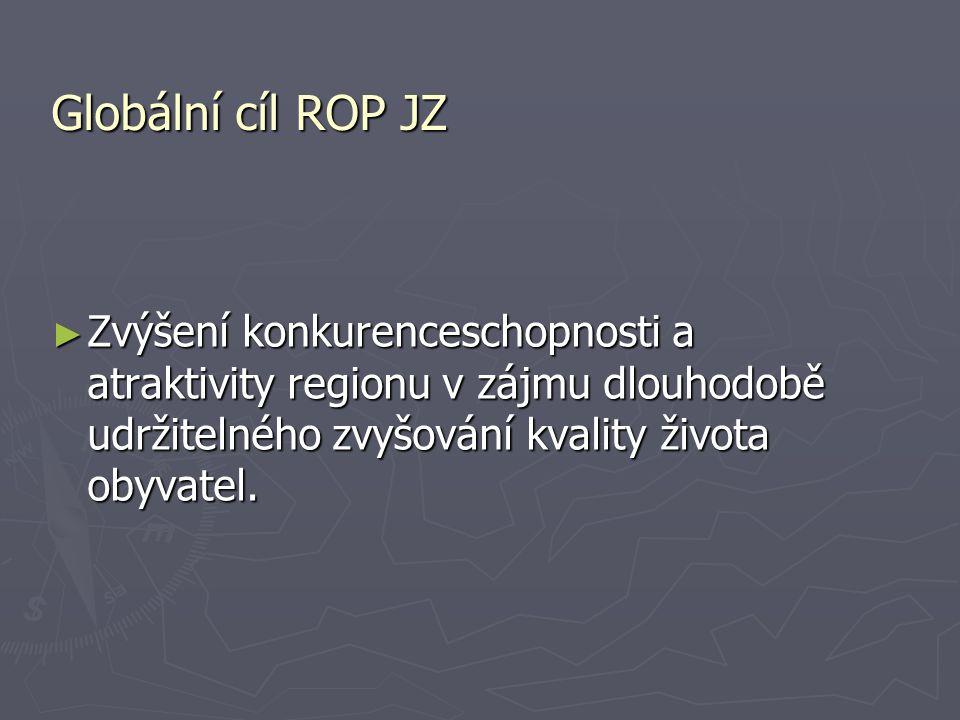 Globální cíl ROP JZ Zvýšení konkurenceschopnosti a atraktivity regionu v zájmu dlouhodobě udržitelného zvyšování kvality života obyvatel.