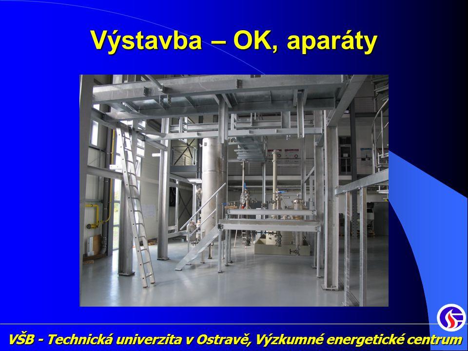 VŠB - Technická univerzita v Ostravě, Výzkumné energetické centrum