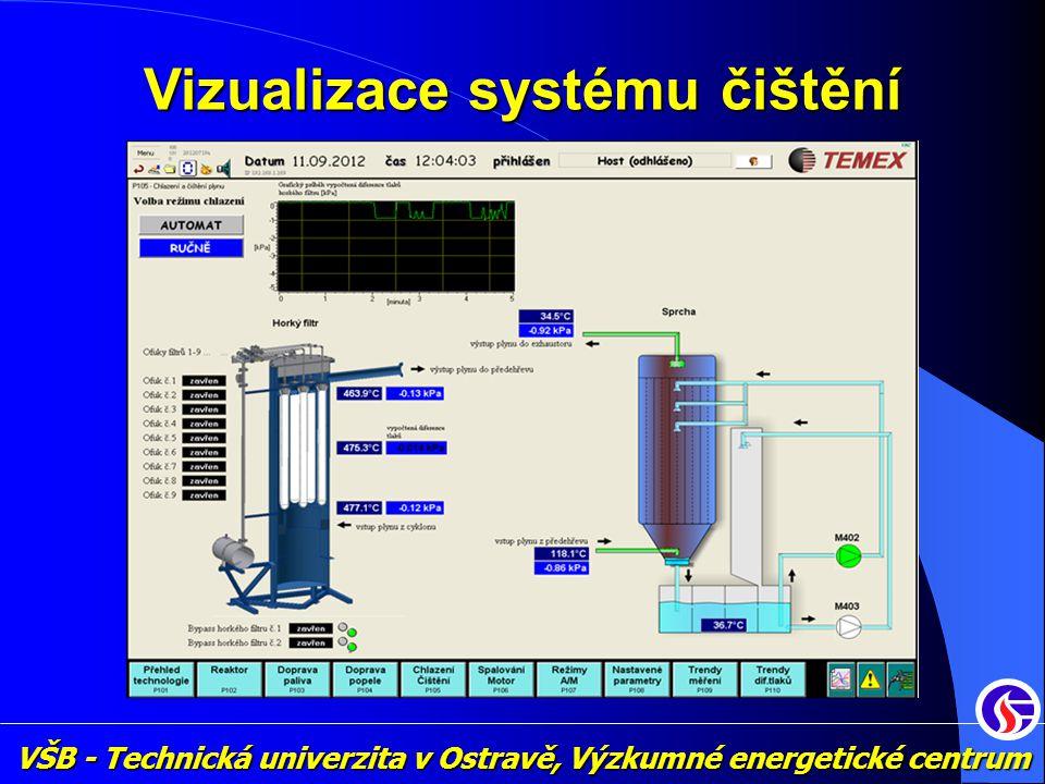 Vizualizace systému čištění