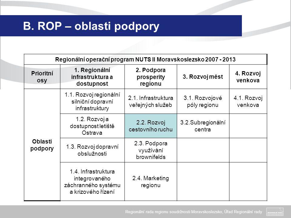 B. ROP – oblasti podpory Regionální operační program NUTS II Moravskoslezsko 2007 - 2013. Prioritní osy.