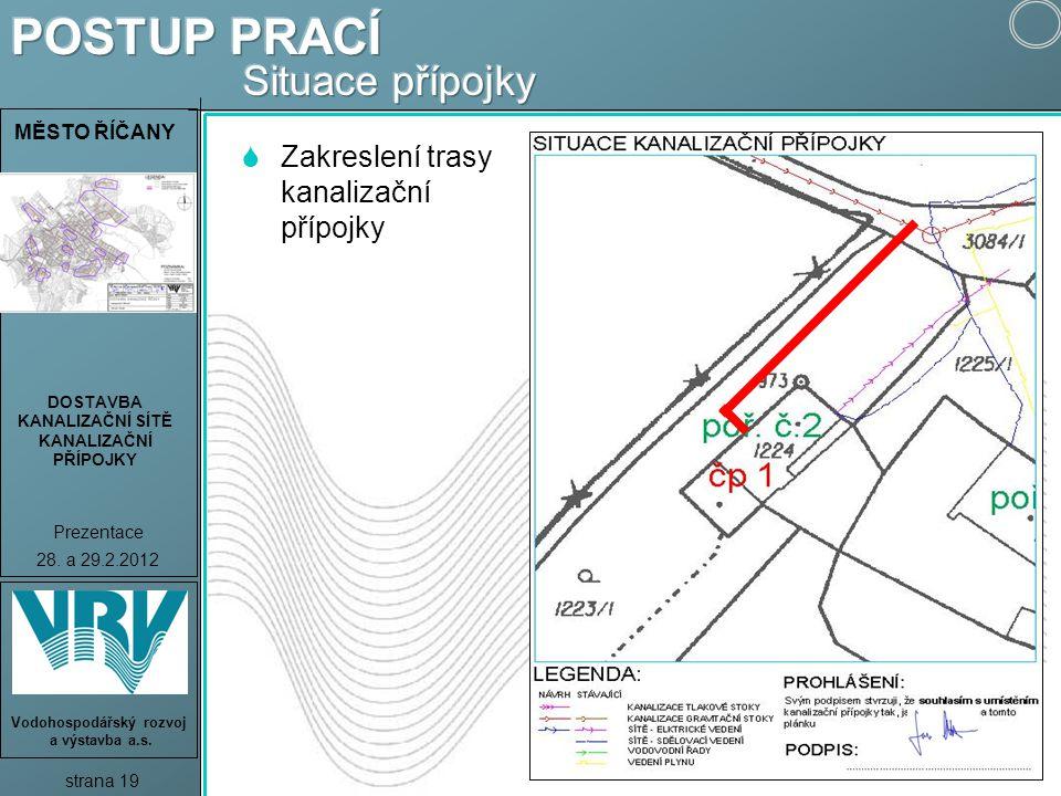 POSTUP PRACÍ Situace přípojky Zakreslení trasy kanalizační přípojky