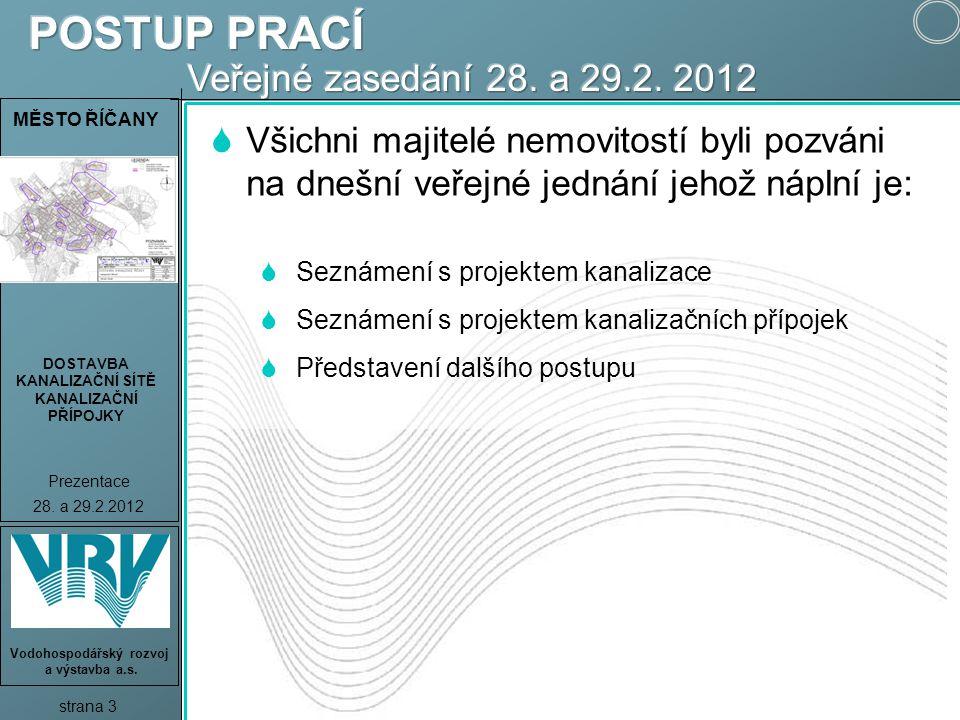 POSTUP PRACÍ Veřejné zasedání 28. a 29.2. 2012