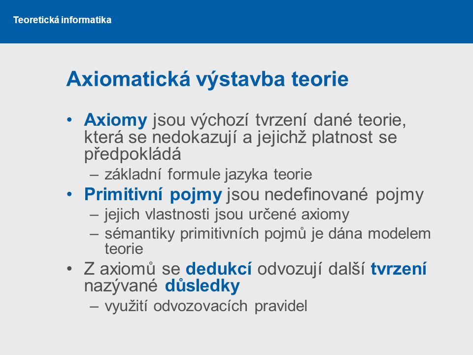 Axiomatická výstavba teorie