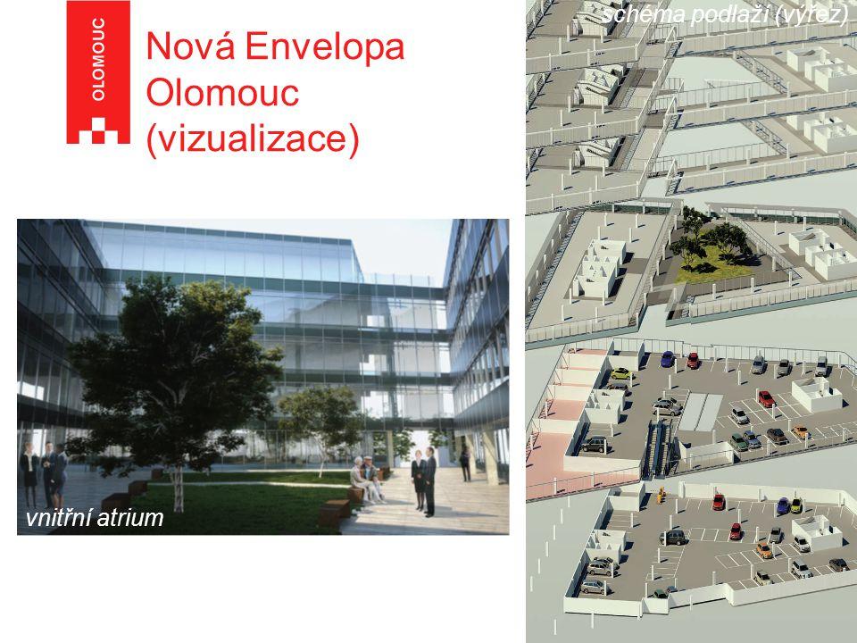 Nová Envelopa Olomouc (vizualizace)