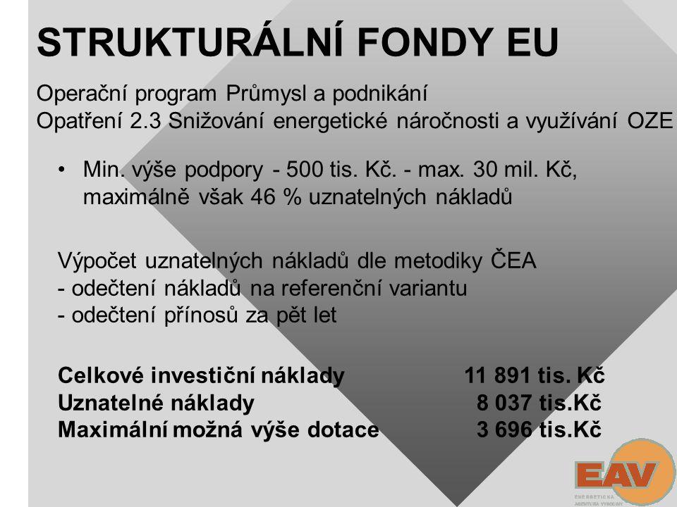 STRUKTURÁLNÍ FONDY EU Operační program Průmysl a podnikání