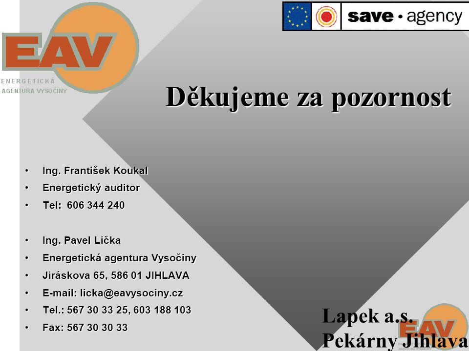Děkujeme za pozornost Lapek a.s. Pekárny Jihlava Ing. František Koukal