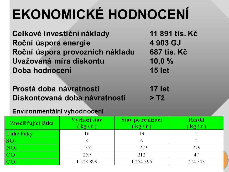 EKONOMICKÉ HODNOCENÍ Celkové investiční náklady 11 891 tis. Kč