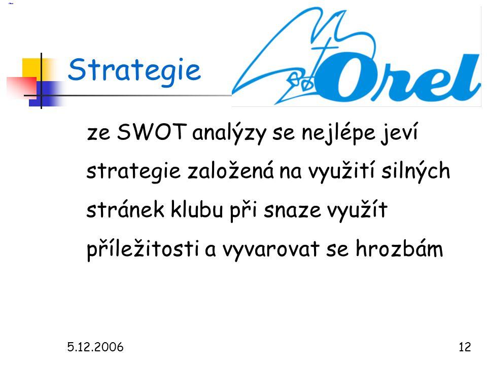 Strategie ze SWOT analýzy se nejlépe jeví strategie založená na využití silných stránek klubu při snaze využít příležitosti a vyvarovat se hrozbám.