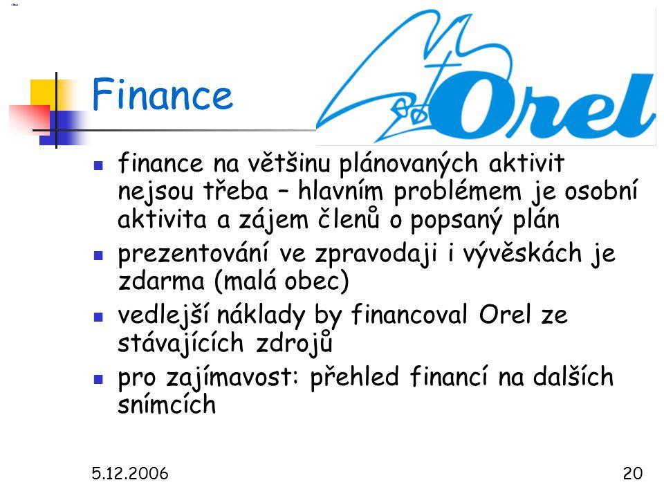 Finance finance na většinu plánovaných aktivit nejsou třeba – hlavním problémem je osobní aktivita a zájem členů o popsaný plán.