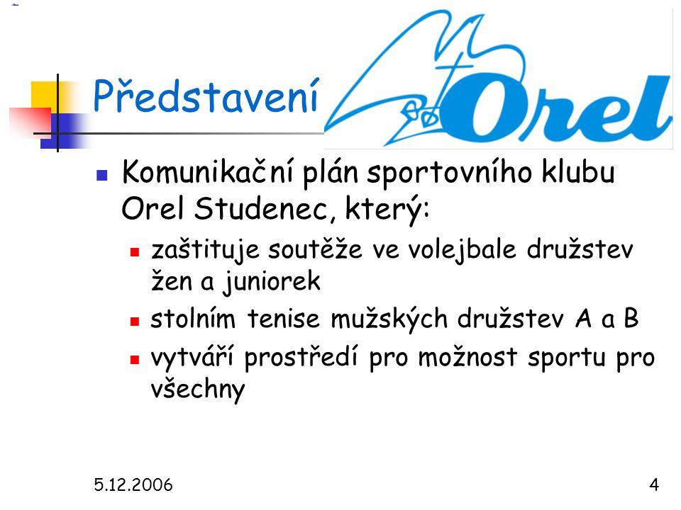Představení Komunikační plán sportovního klubu Orel Studenec, který: