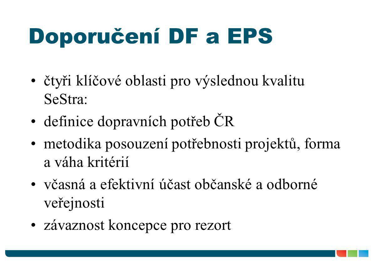 Doporučení DF a EPS čtyři klíčové oblasti pro výslednou kvalitu SeStra: definice dopravních potřeb ČR.