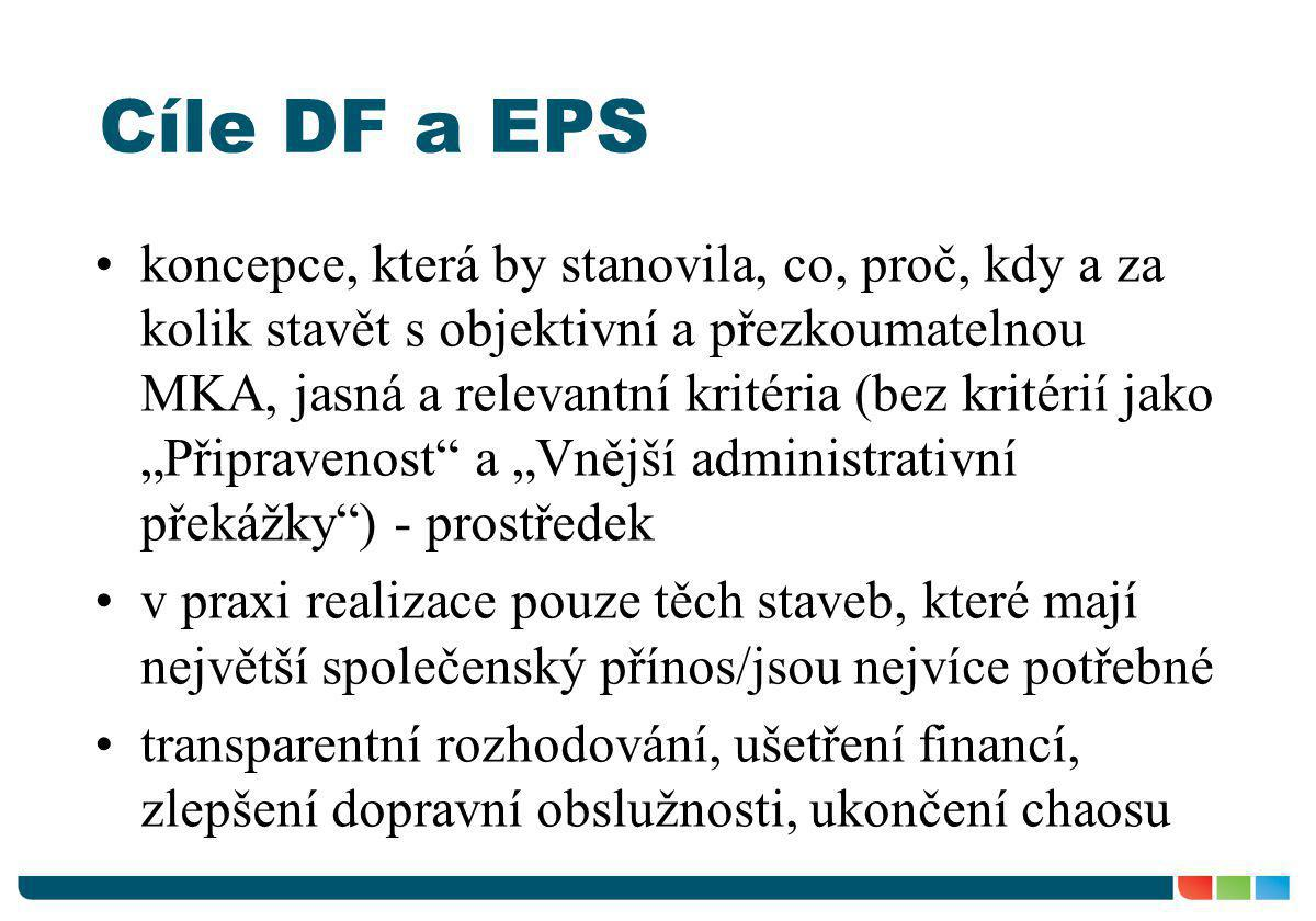 Cíle DF a EPS