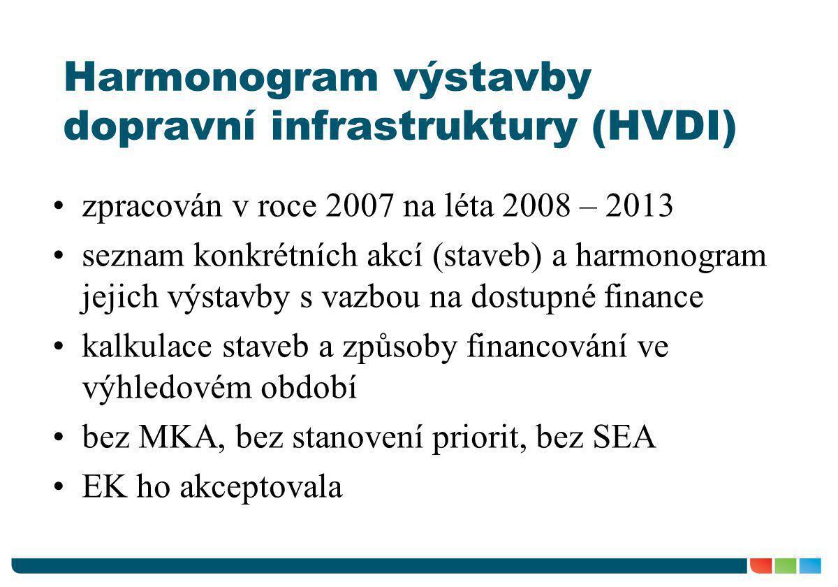 Harmonogram výstavby dopravní infrastruktury (HVDI)