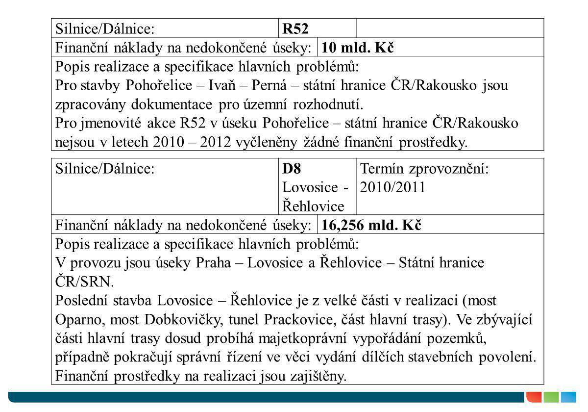 Silnice/Dálnice: R52. Finanční náklady na nedokončené úseky: 10 mld. Kč. Popis realizace a specifikace hlavních problémů: