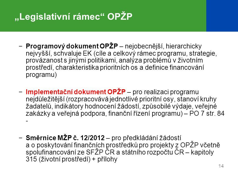 """""""Legislativní rámec OPŽP"""