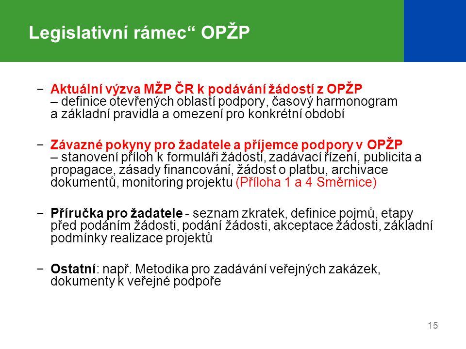 Legislativní rámec OPŽP