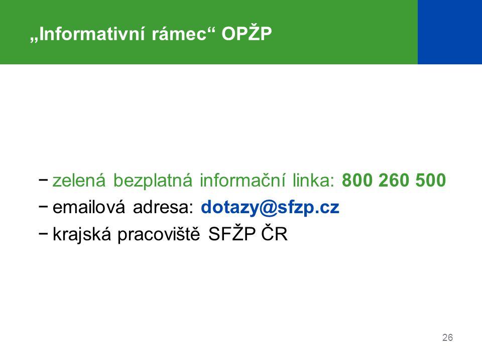 """""""Informativní rámec OPŽP"""