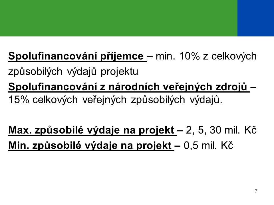 Spolufinancování příjemce – min. 10% z celkových