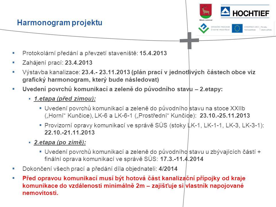 Harmonogram projektu Protokolární předání a převzetí staveniště: 15.4.2013. Zahájení prací: 23.4.2013.