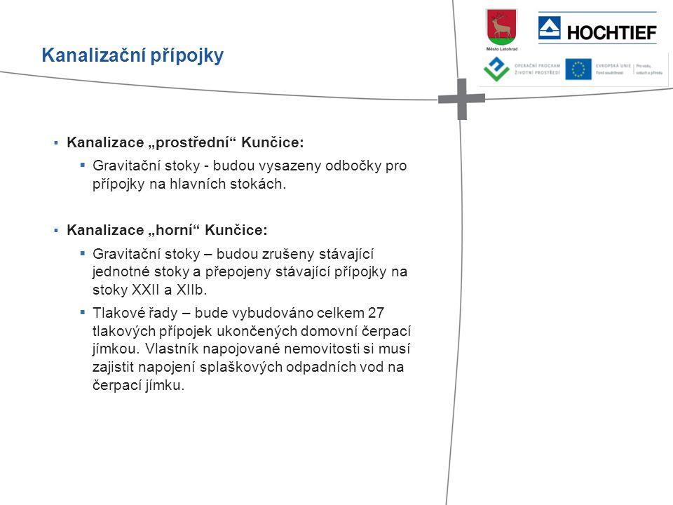 """Kanalizační přípojky Kanalizace """"prostřední Kunčice:"""