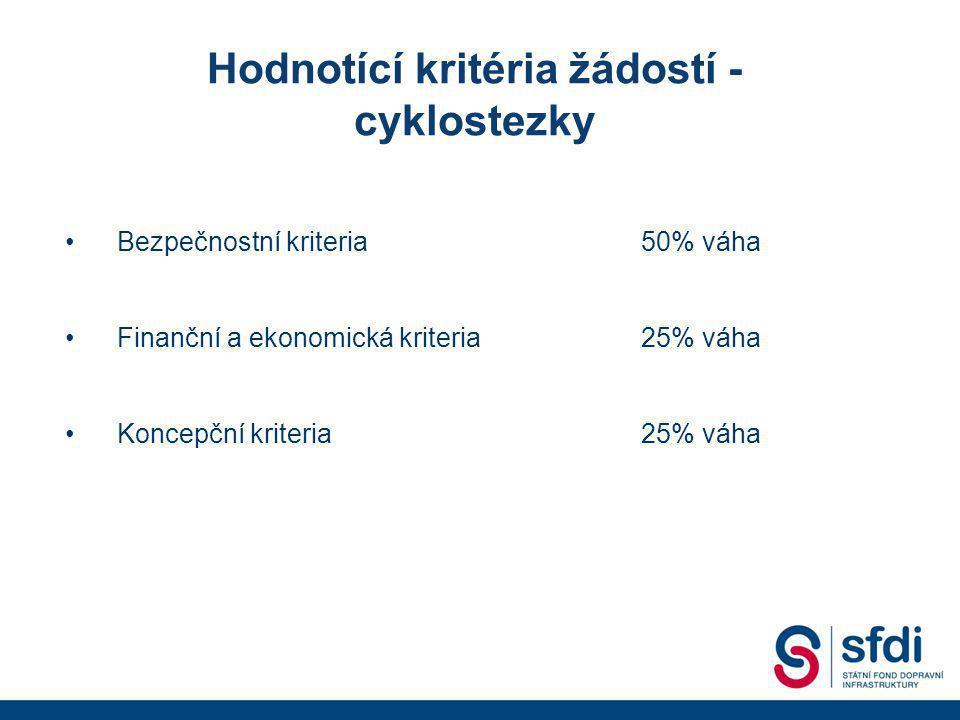Hodnotící kritéria žádostí - cyklostezky