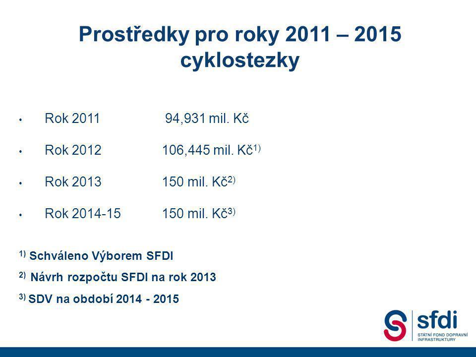 Prostředky pro roky 2011 – 2015 cyklostezky