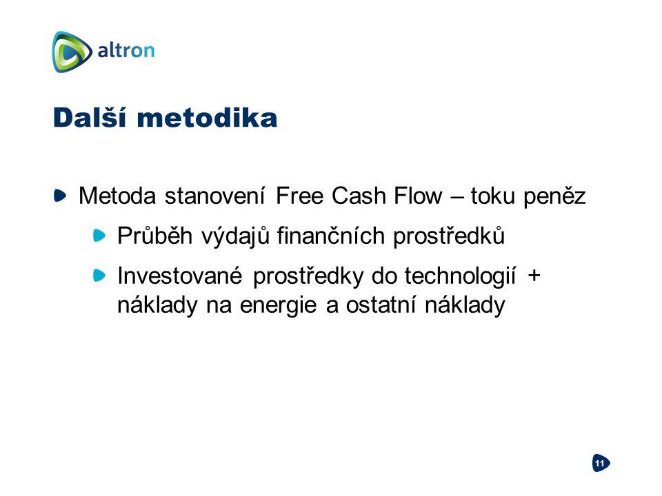 Další metodika Metoda stanovení Free Cash Flow – toku peněz