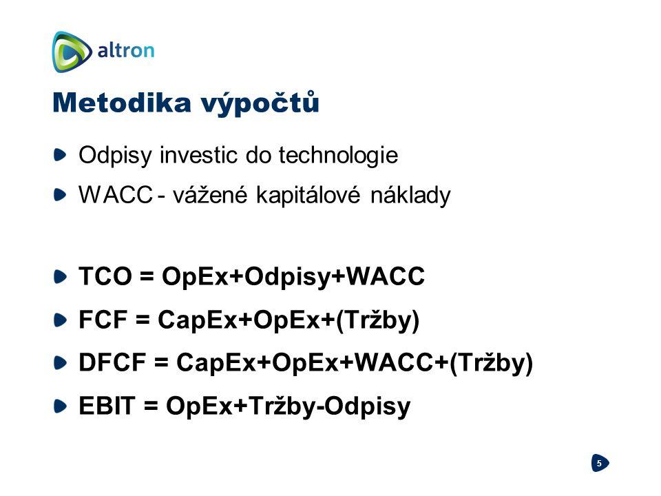 Metodika výpočtů TCO = OpEx+Odpisy+WACC FCF = CapEx+OpEx+(Tržby)