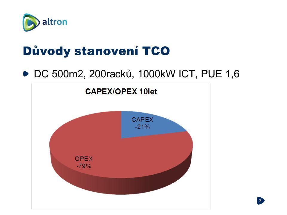 Důvody stanovení TCO DC 500m2, 200racků, 1000kW ICT, PUE 1,6