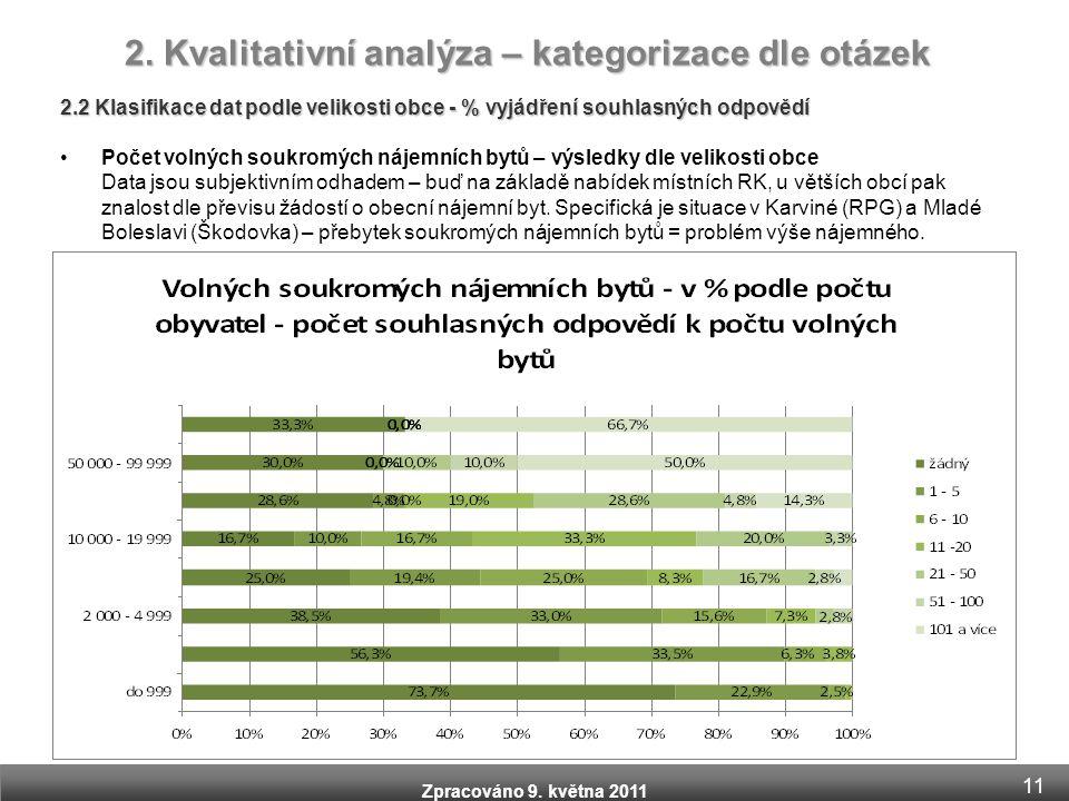 2. Kvalitativní analýza – kategorizace dle otázek