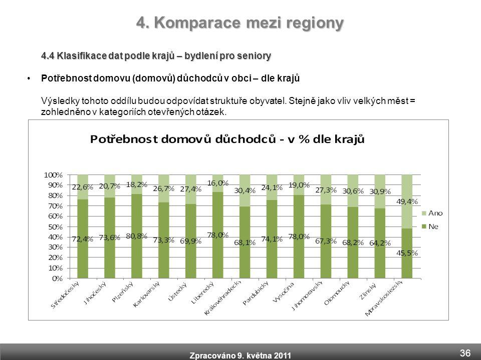 4. Komparace mezi regiony