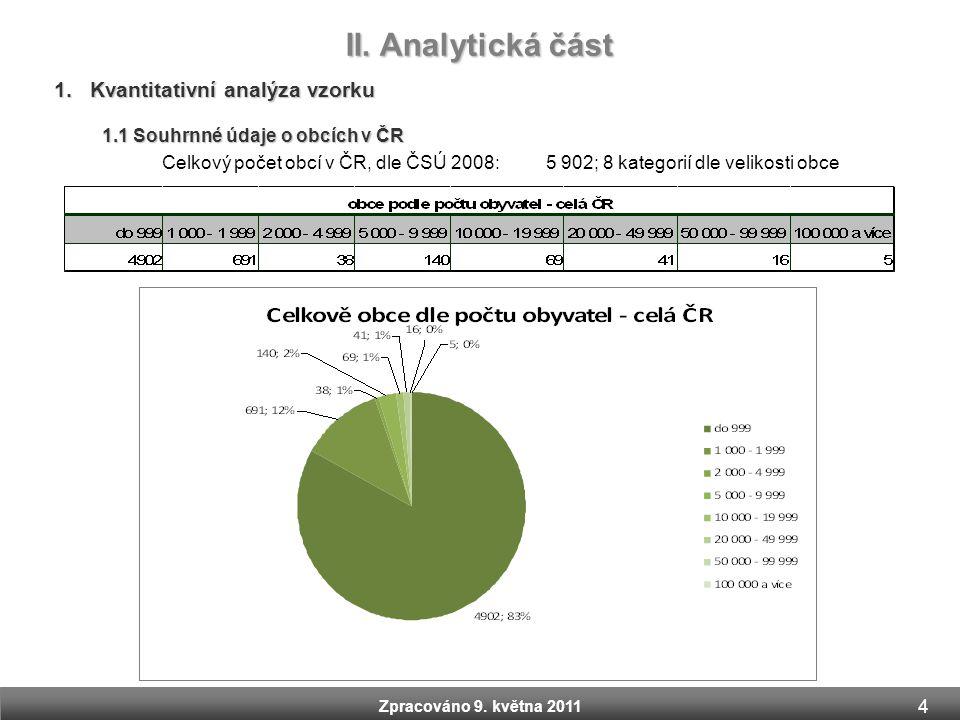 II. Analytická část Kvantitativní analýza vzorku