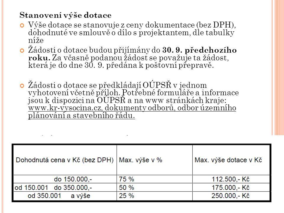 Stanovení výše dotace Výše dotace se stanovuje z ceny dokumentace (bez DPH), dohodnuté ve smlouvě o dílo s projektantem, dle tabulky níže.