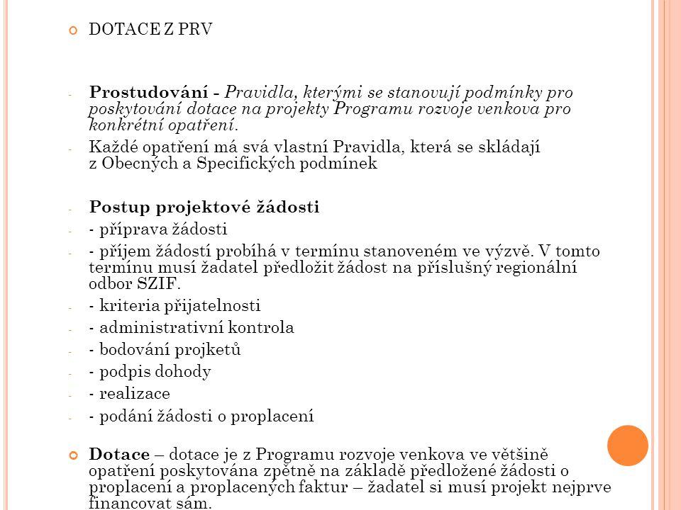 Postup projektové žádosti - příprava žádosti