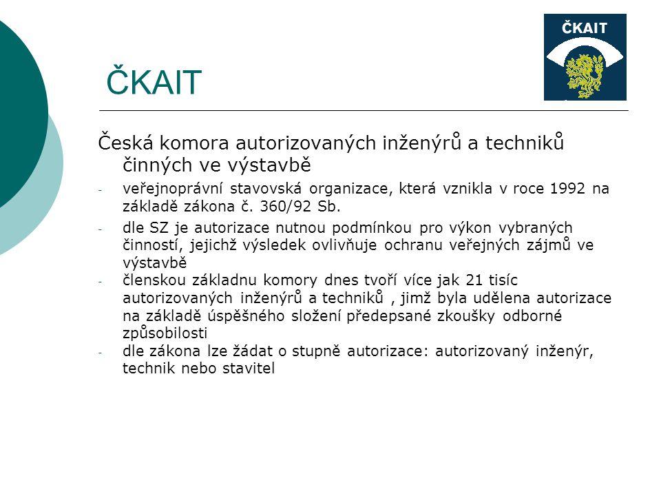ČKAIT Česká komora autorizovaných inženýrů a techniků činných ve výstavbě.